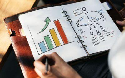 Requisitos de la entidad participada a efectos de la exención de las participaciones en entidades